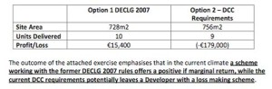 declg DECLG Nov 2015 p9.pdf [Converted]
