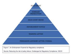 pyramid.pdf [Converted]